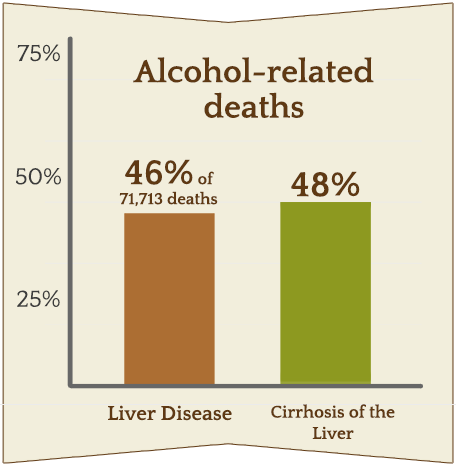 alcohol_related